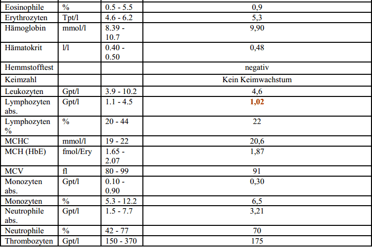 Laborwerte Leukozyten nach 2 Jahre Chemo